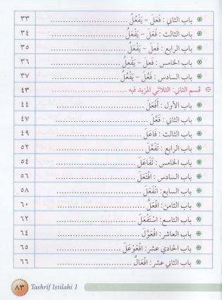 daftar-isi73