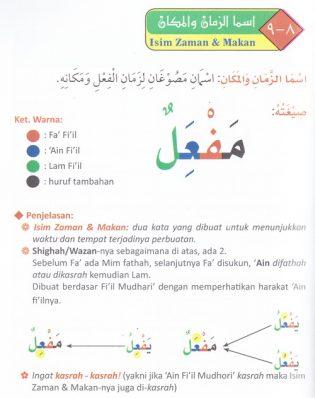 sample-isi-halaman-buku-tasrif